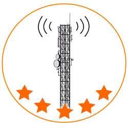 Fem Tips För Net1-antenner