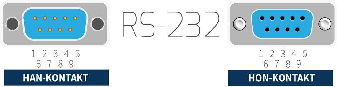 rs-232 9-polig-d-sub